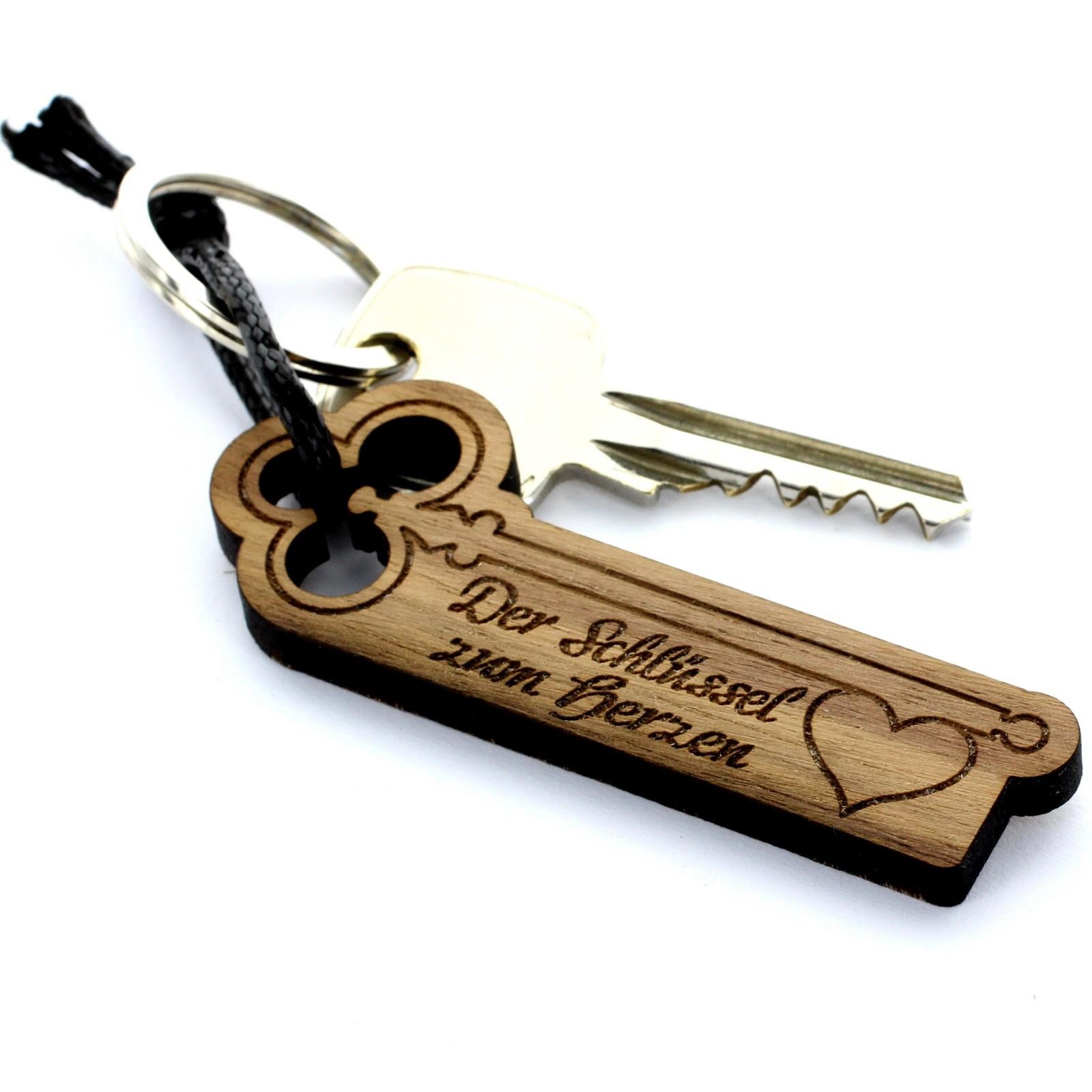 Modell Schlüssel
